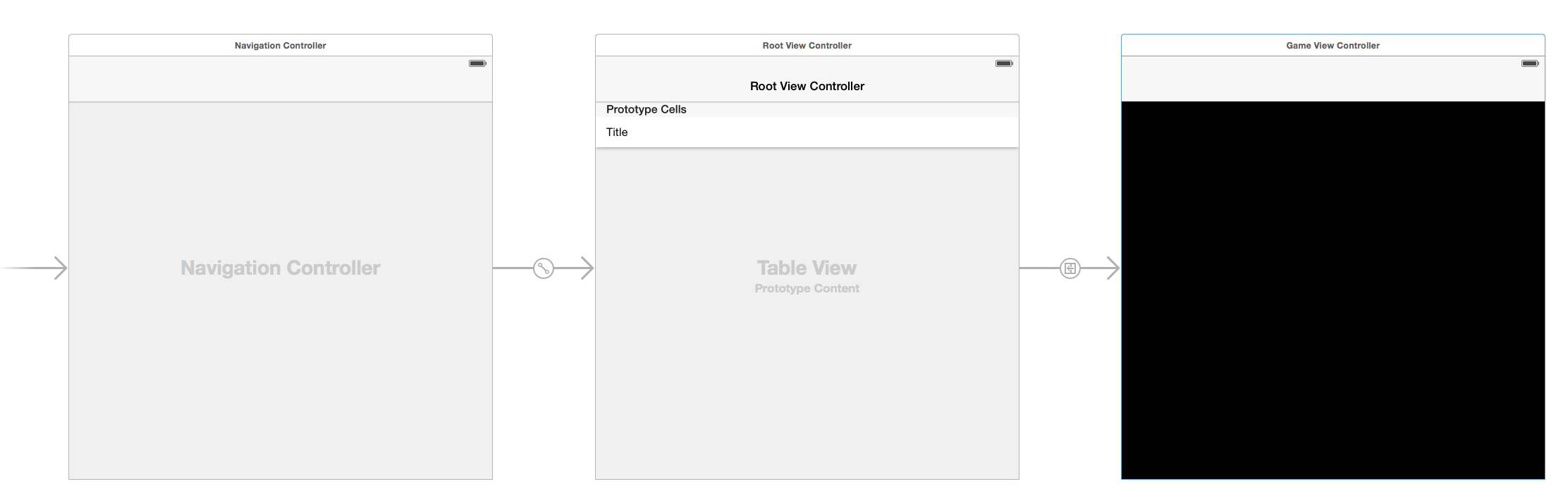 Screenshot of storyboard with navigation controller, table view controller and view controller
